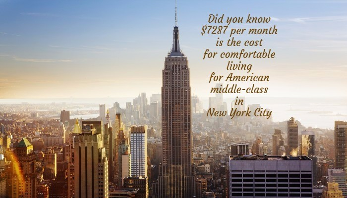 Living cost for middle-class Americans in New York